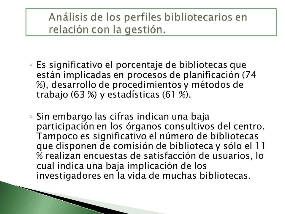 Análisis de los perfiles bibliotecarios en relación con la gestión.