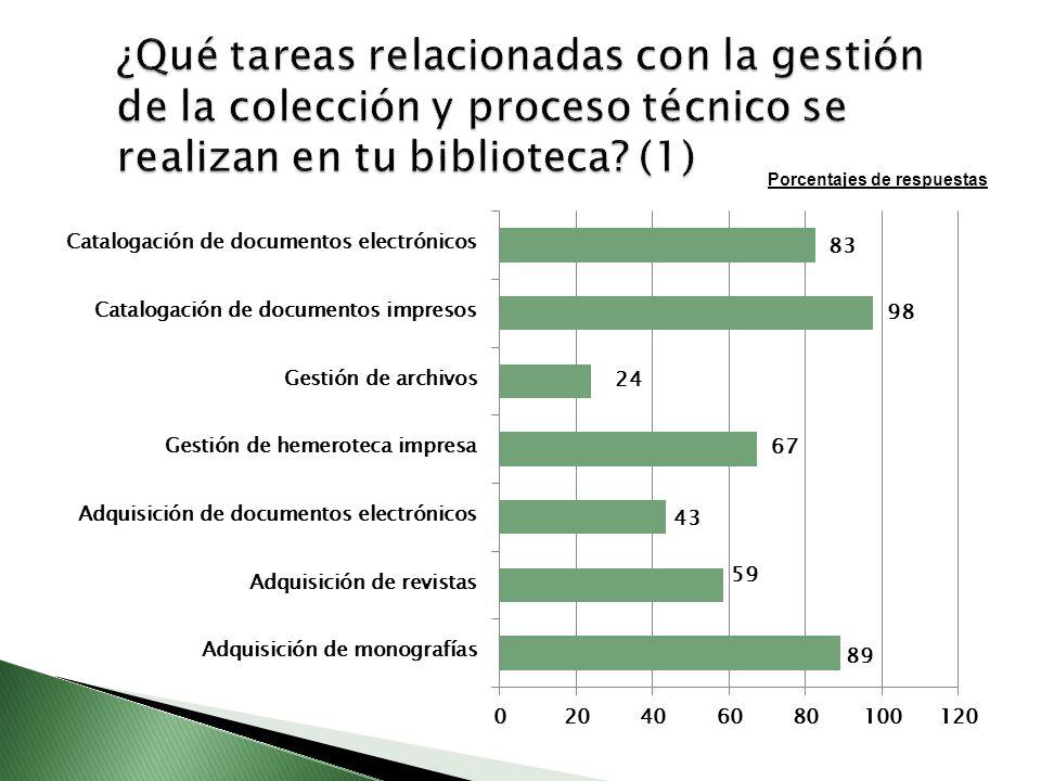 ¿Qué tareas relacionadas con la gestión de la colección y proceso técnico se realizan en tu biblioteca (1)
