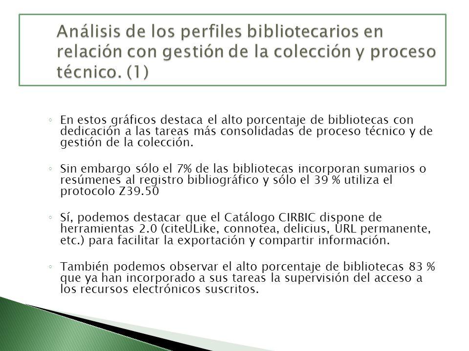 Análisis de los perfiles bibliotecarios en relación con gestión de la colección y proceso técnico. (1)