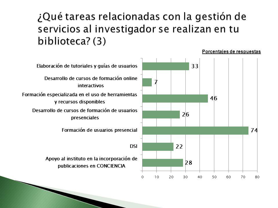 ¿Qué tareas relacionadas con la gestión de servicios al investigador se realizan en tu biblioteca (3)
