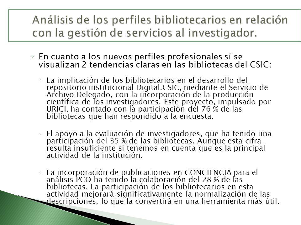 Análisis de los perfiles bibliotecarios en relación con la gestión de servicios al investigador.
