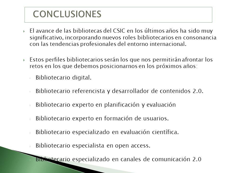 CONCLUSIONES Bibliotecario digital.