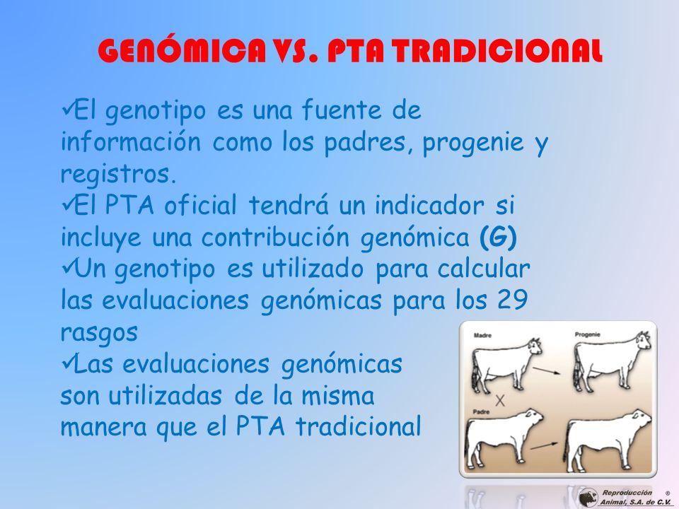 GENÓMICA VS. PTA TRADICIONAL