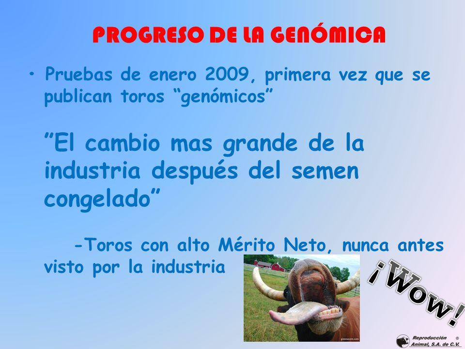 PROGRESO DE LA GENÓMICA