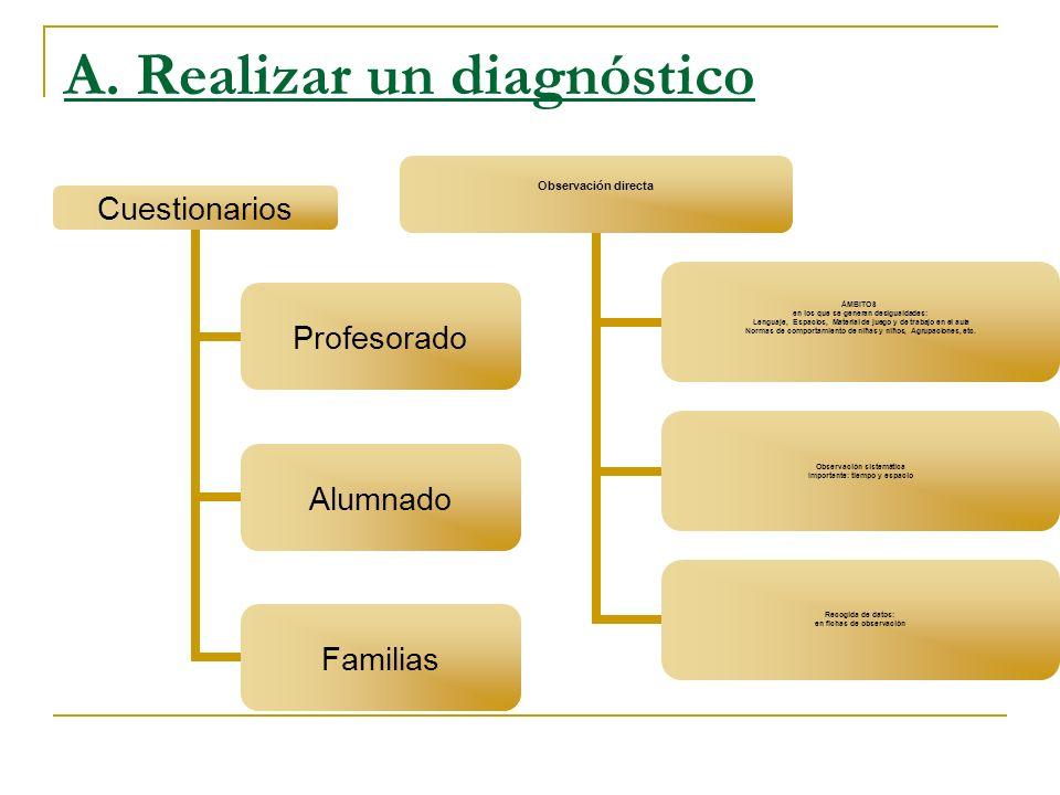 A. Realizar un diagnóstico