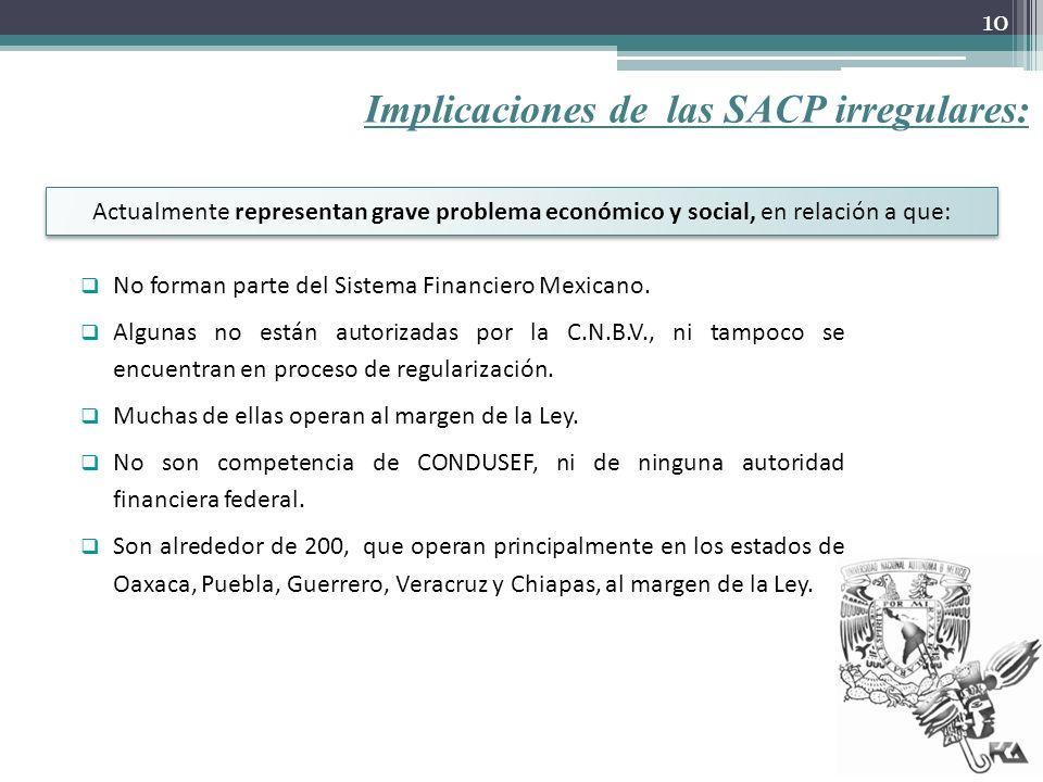 Implicaciones de las SACP irregulares: