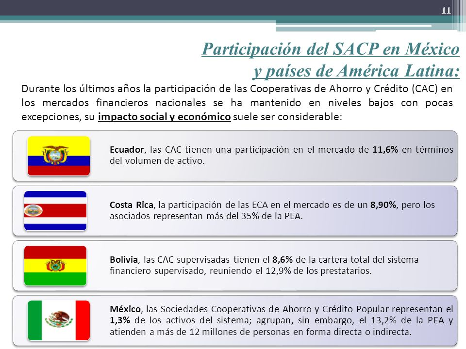 Participación del SACP en México y países de América Latina: