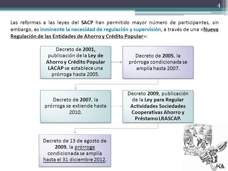 Decreto de 2005, la prórroga condicionada se amplía hasta 2007.