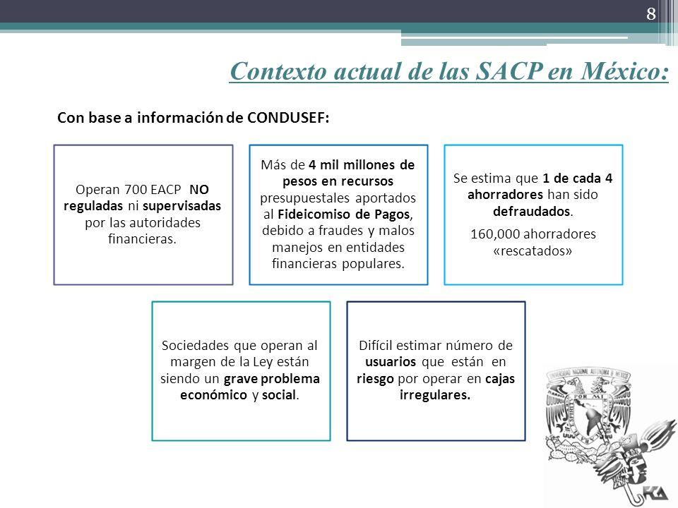 Contexto actual de las SACP en México: