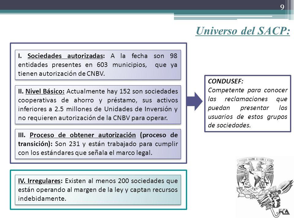 Universo del SACP: I. Sociedades autorizadas: A la fecha son 98 entidades presentes en 603 municipios, que ya tienen autorización de CNBV.