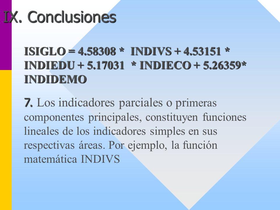 IX. ConclusionesISIGLO = 4.58308 * INDIVS + 4.53151 * INDIEDU + 5.17031 * INDIECO + 5.26359* INDIDEMO.