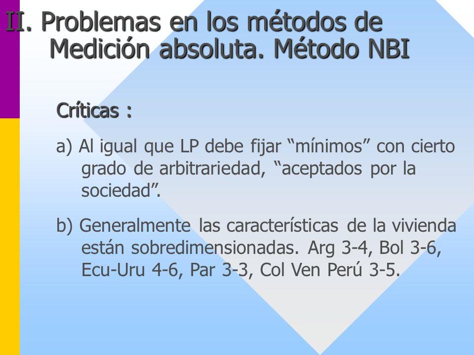 II. Problemas en los métodos de Medición absoluta. Método NBI