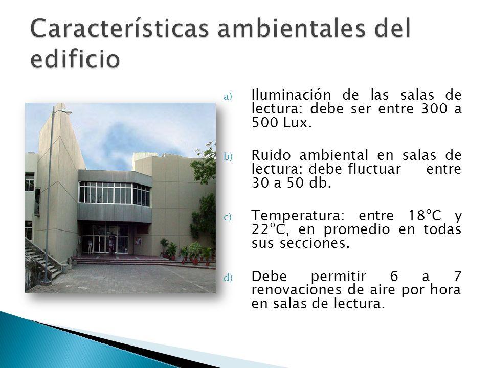 Características ambientales del edificio