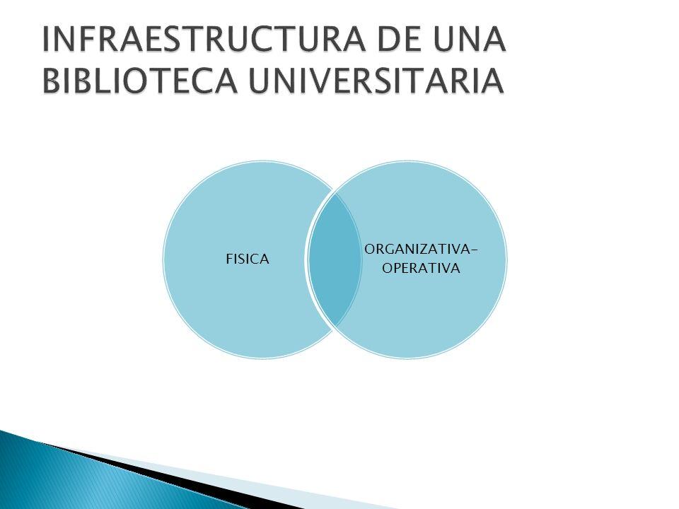 INFRAESTRUCTURA DE UNA BIBLIOTECA UNIVERSITARIA