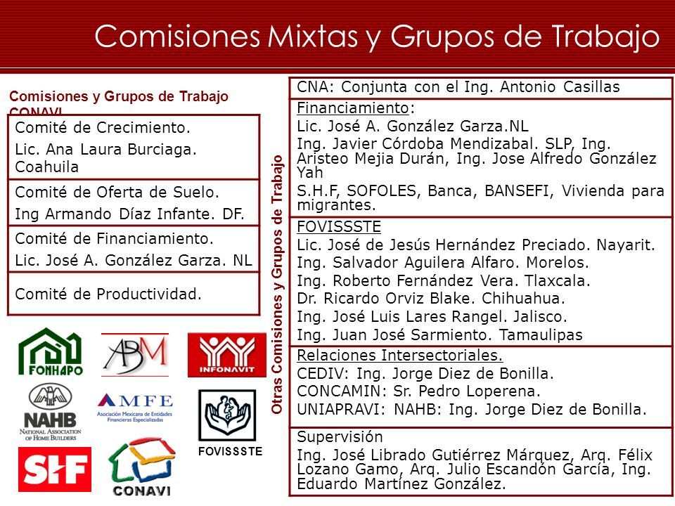 Otras Comisiones y Grupos de Trabajo
