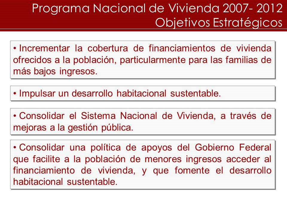 Programa Nacional de Vivienda 2007- 2012 Objetivos Estratégicos