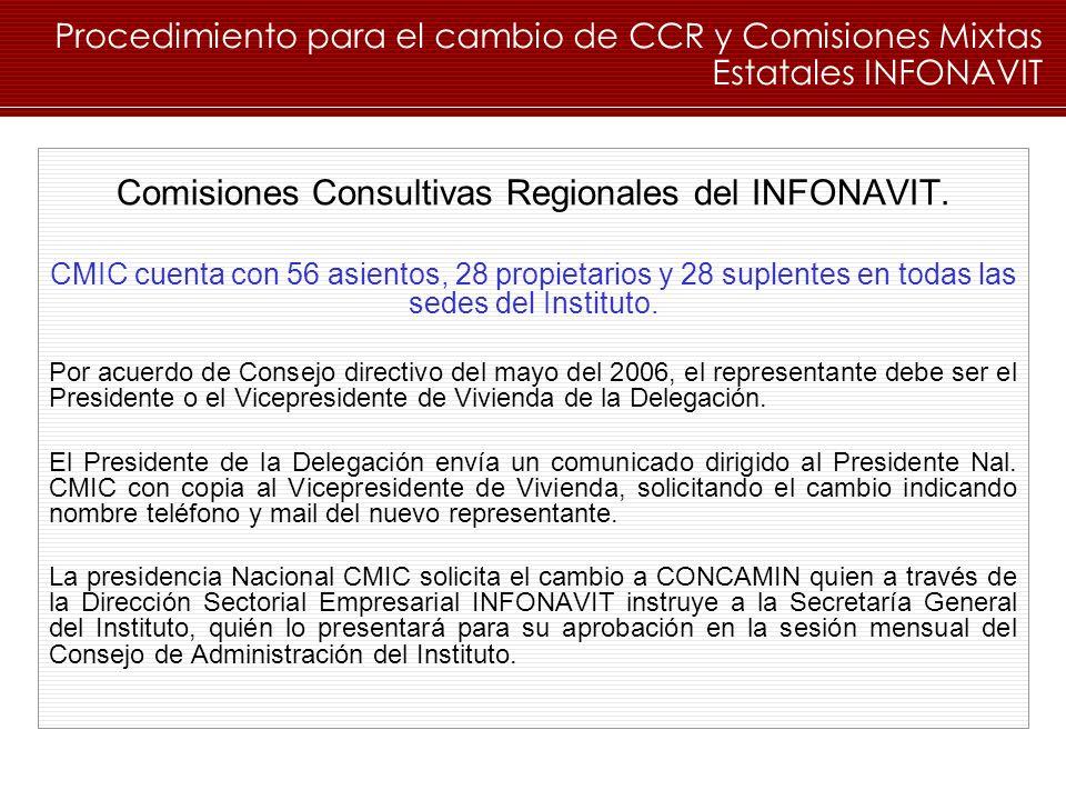 Comisiones Consultivas Regionales del INFONAVIT.