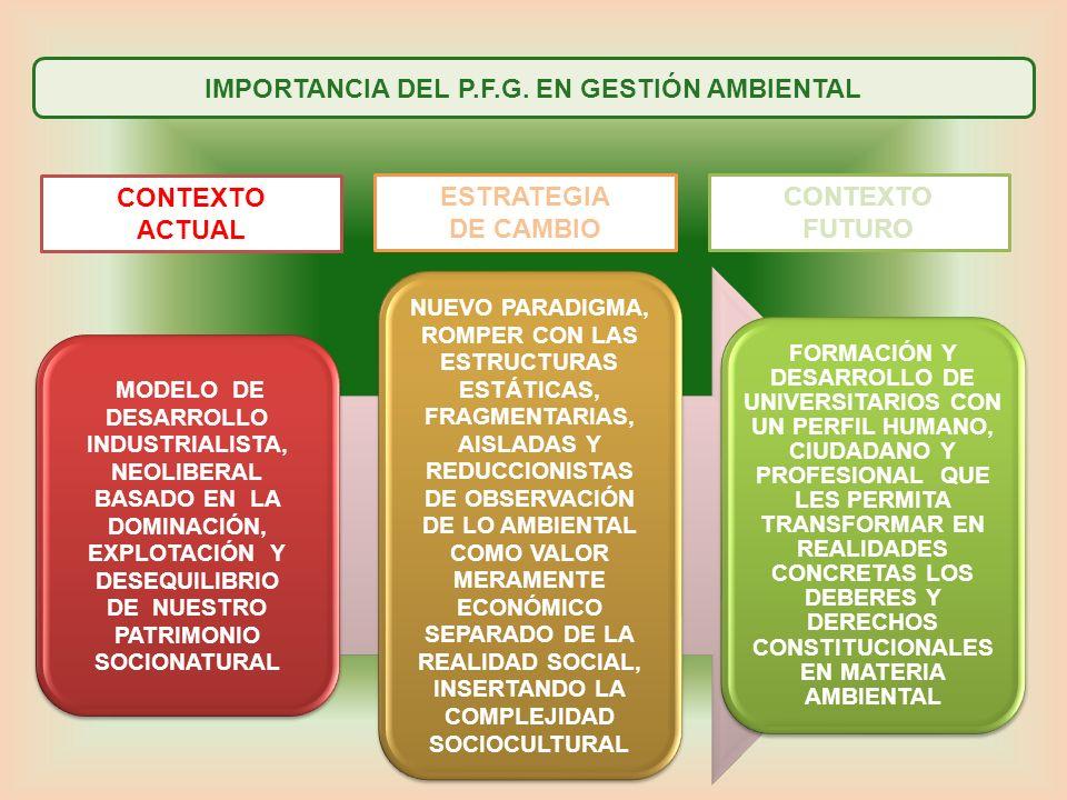 IMPORTANCIA DEL P.F.G. EN GESTIÓN AMBIENTAL