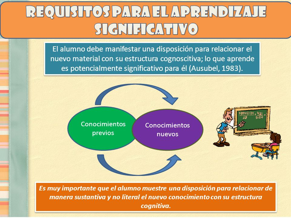 REQUISITOS PARA EL APRENDIZAJE SIGNIFICATIVO