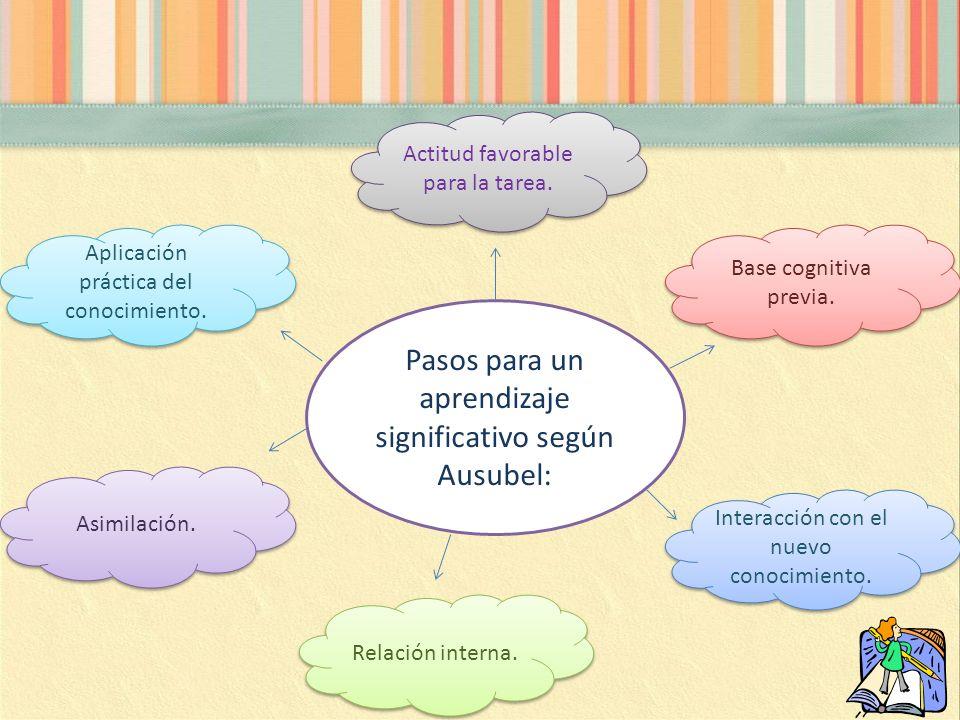 Pasos para un aprendizaje significativo según Ausubel: