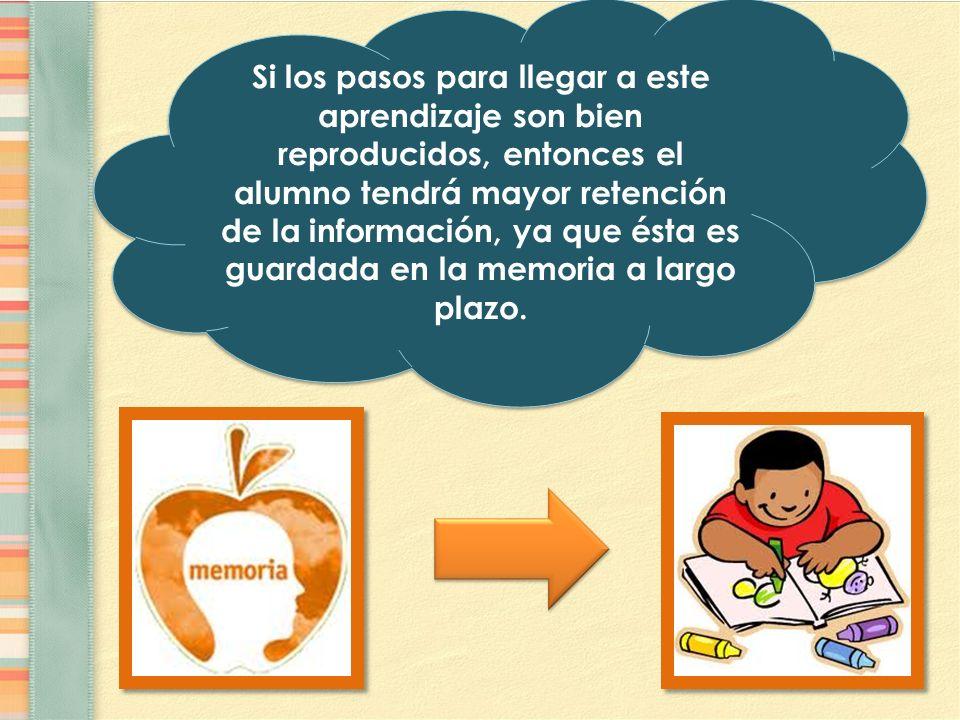 Si los pasos para llegar a este aprendizaje son bien reproducidos, entonces el alumno tendrá mayor retención de la información, ya que ésta es guardada en la memoria a largo plazo.