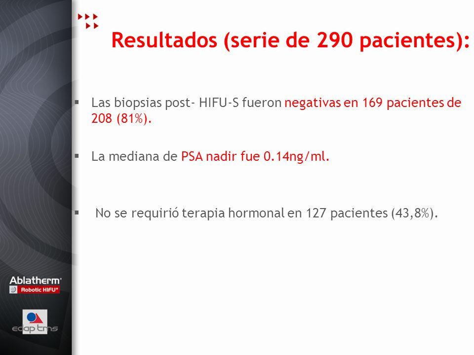 Resultados (serie de 290 pacientes):