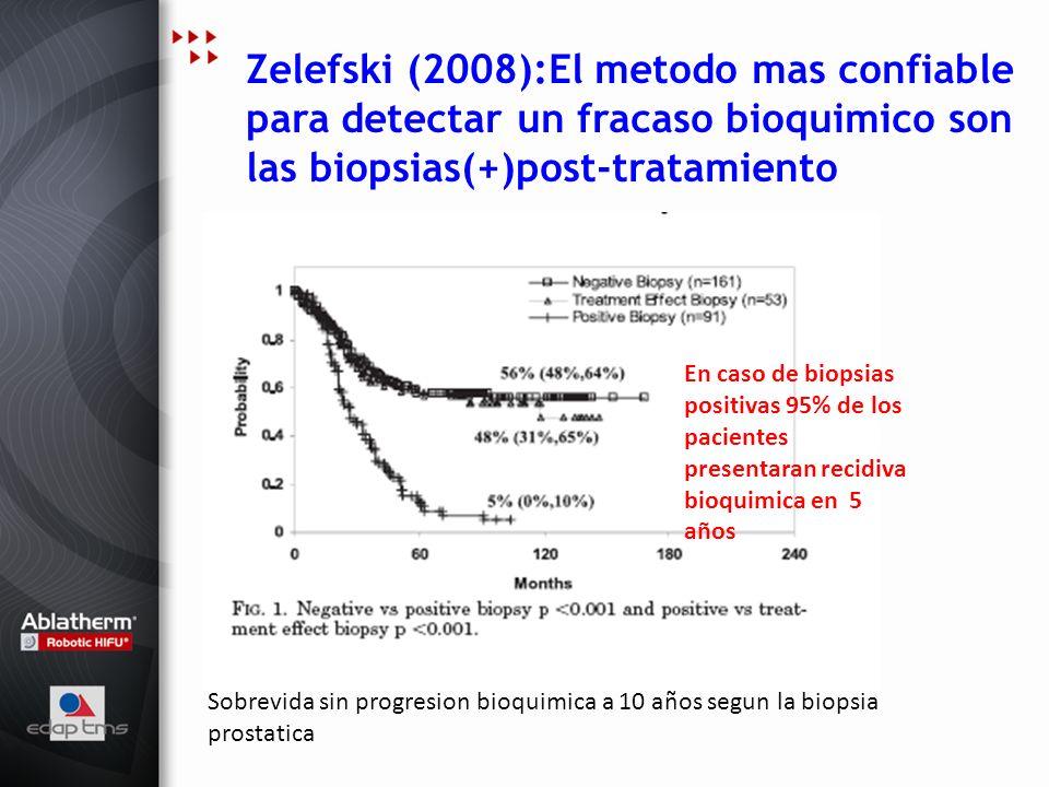 Zelefski (2008):El metodo mas confiable para detectar un fracaso bioquimico son las biopsias(+)post-tratamiento