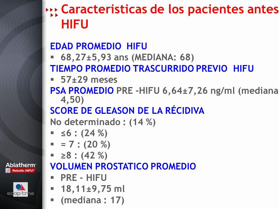 Caracteristicas de los pacientes antes HIFU