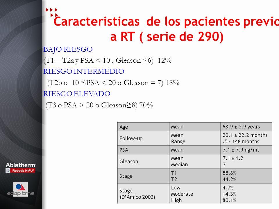 Caracteristicas de los pacientes previo a RT ( serie de 290)