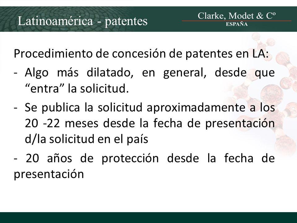 Latinoamérica - patentes