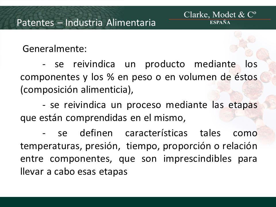 Patentes – Industria Alimentaria