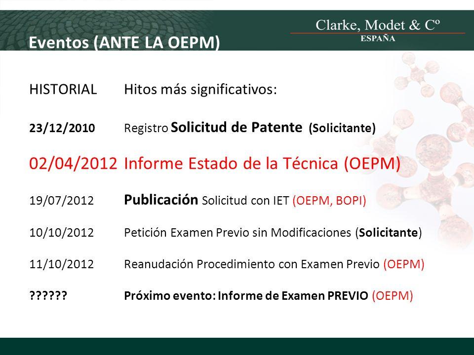 02/04/2012 Informe Estado de la Técnica (OEPM)