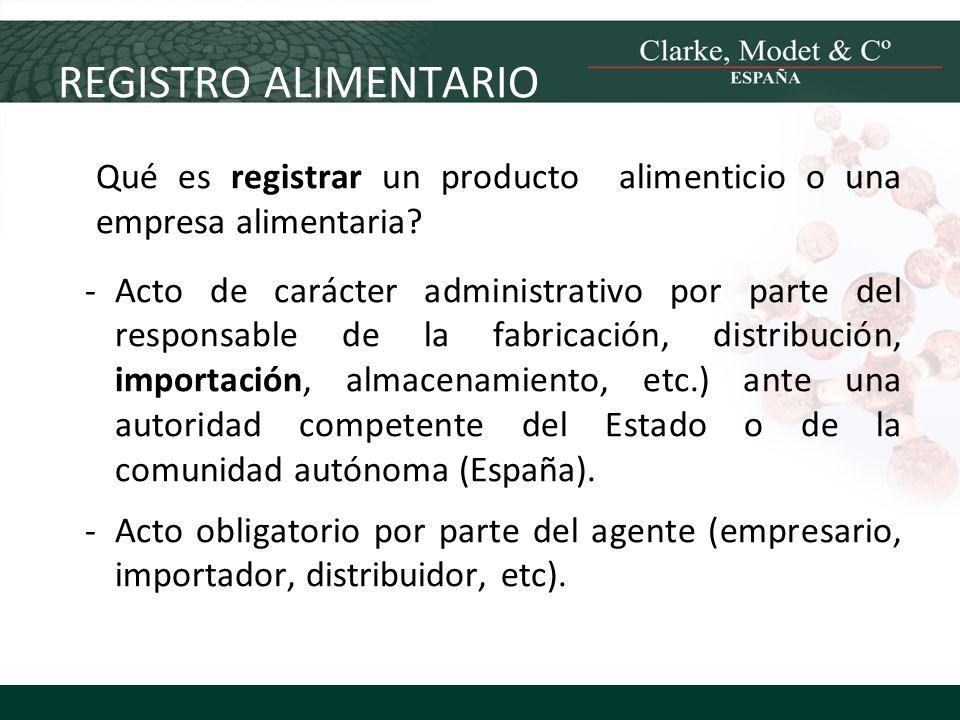 REGISTRO ALIMENTARIO Qué es registrar un producto alimenticio o una empresa alimentaria