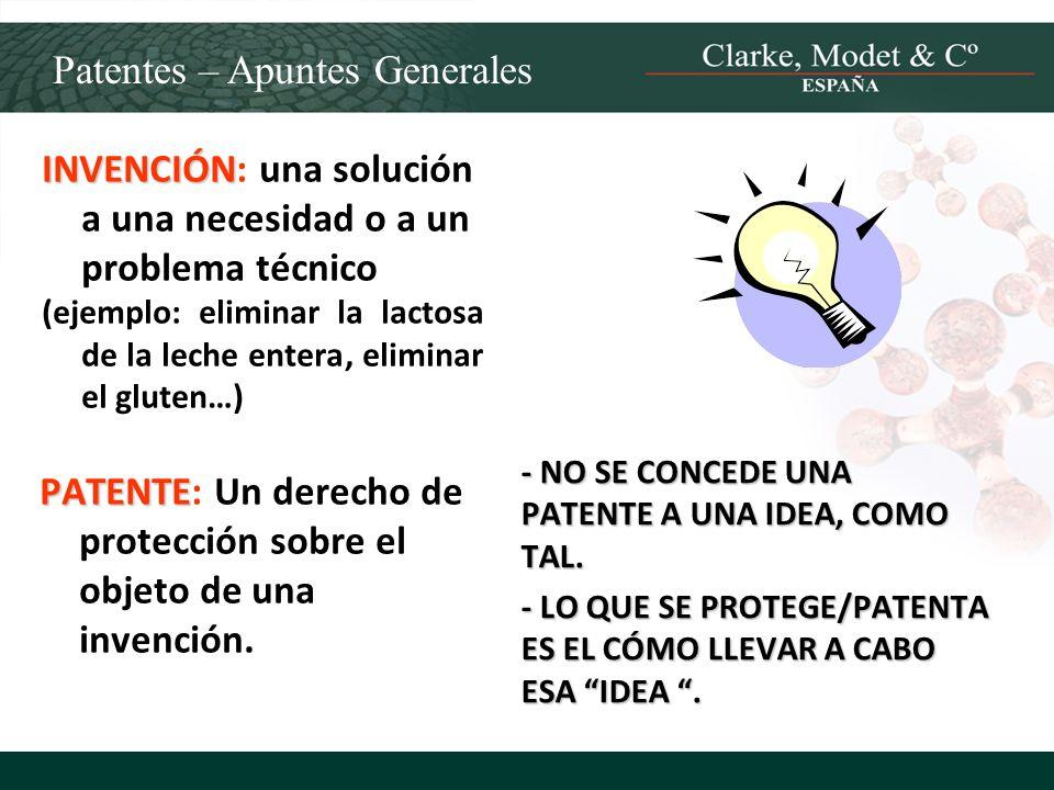 Patentes – Apuntes Generales