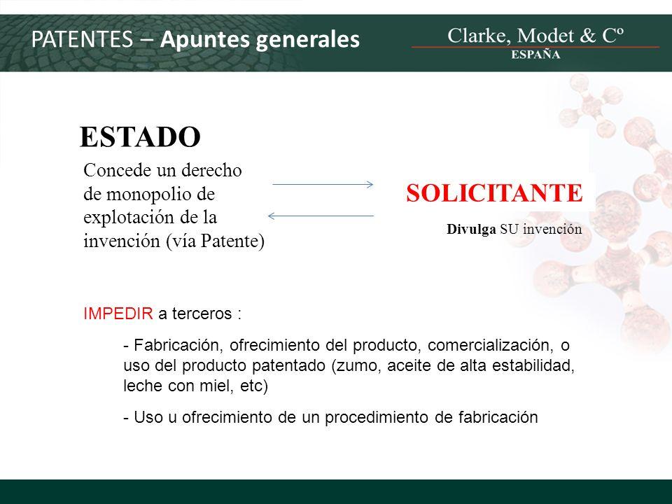 ESTADO PATENTES – Apuntes generales SOLICITANTE