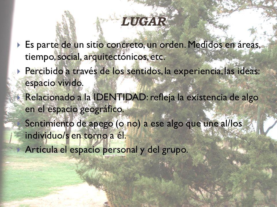 LUGAR Es parte de un sitio concreto, un orden. Medidos en áreas, tiempo, social, arquitectónicos, etc.