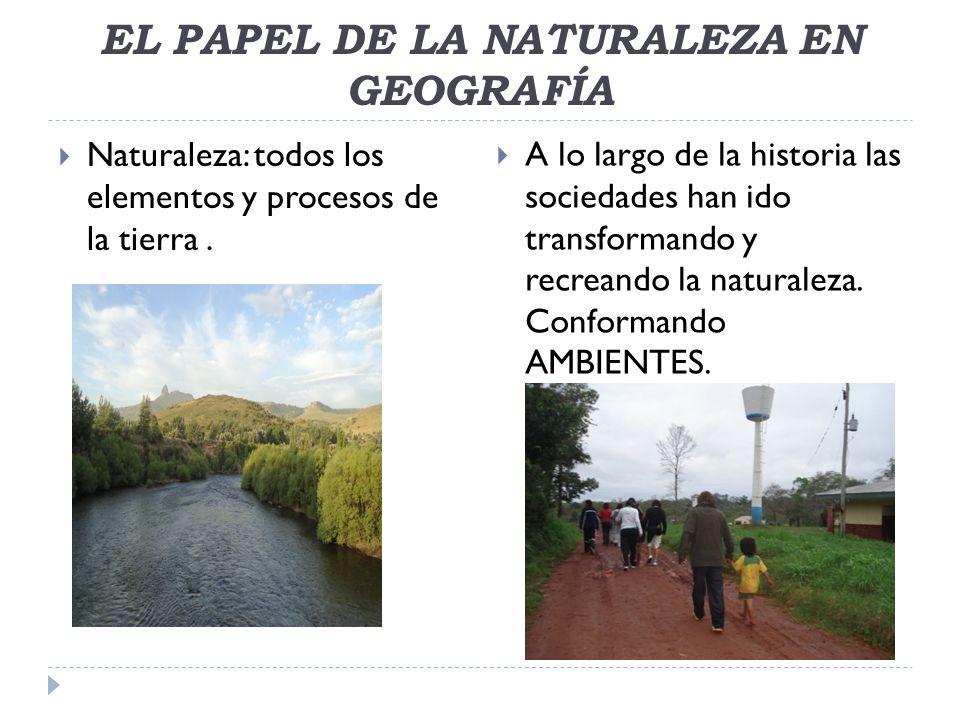 EL PAPEL DE LA NATURALEZA EN GEOGRAFÍA