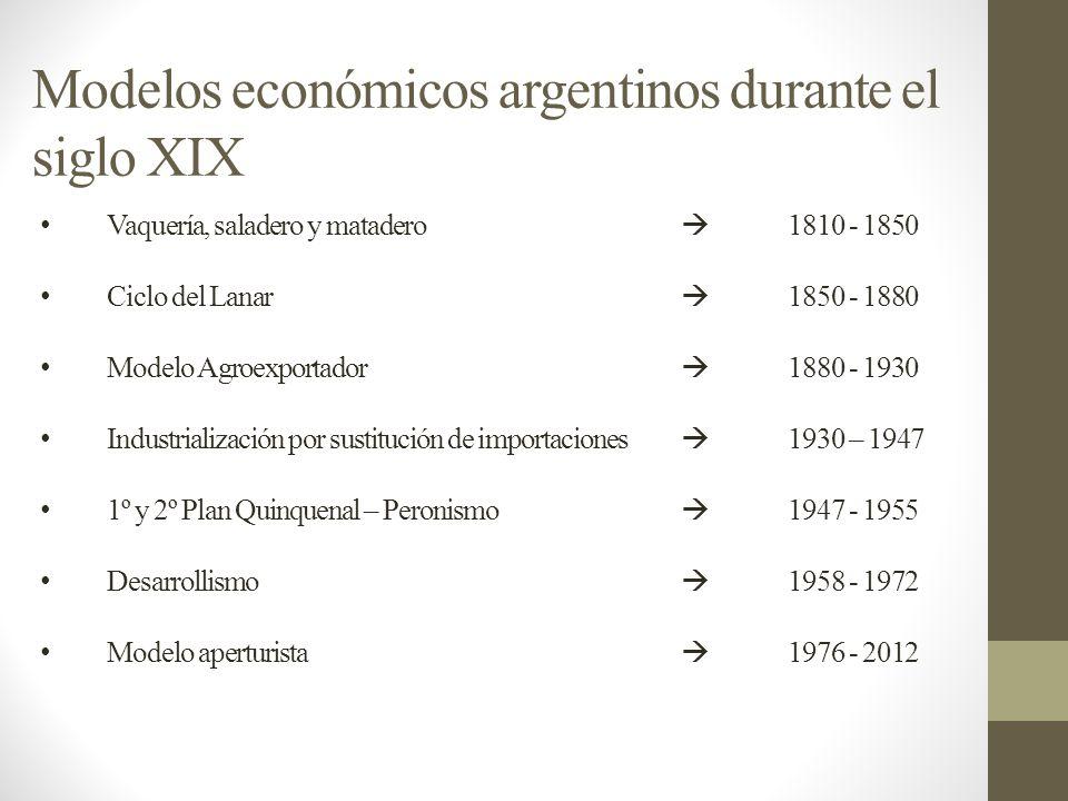 Modelos económicos argentinos durante el siglo XIX