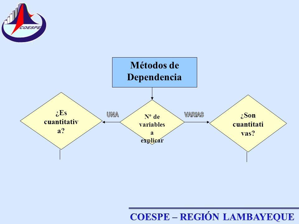 Métodos de Dependencia Nº de variables a explicar