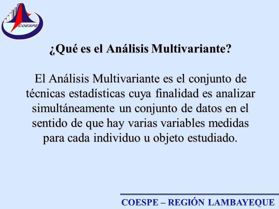 ¿Qué es el Análisis Multivariante