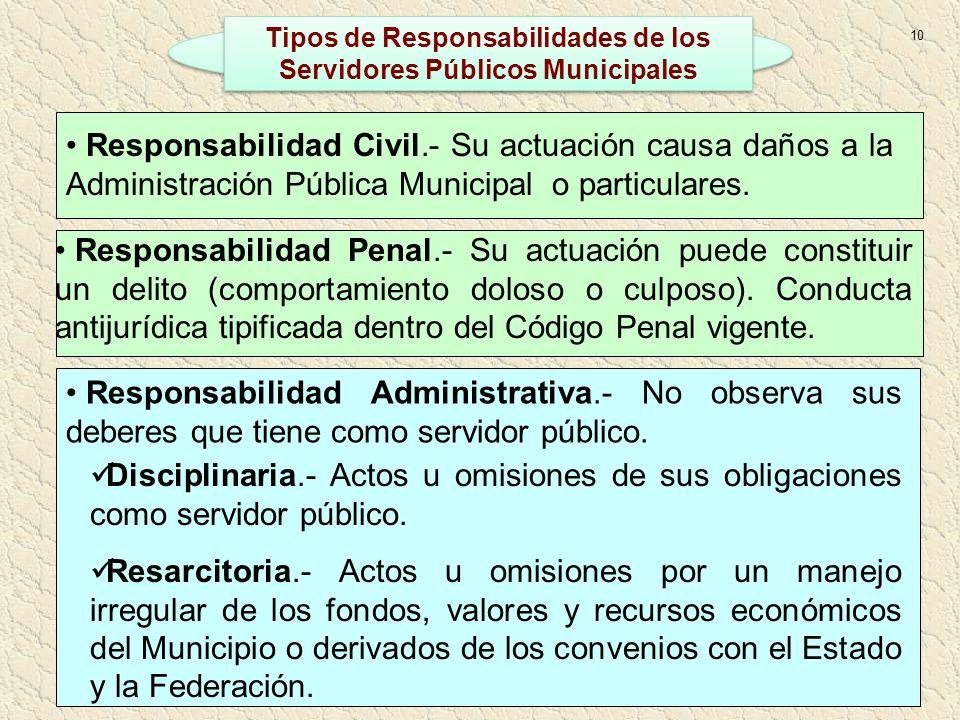 Tipos de Responsabilidades de los Servidores Públicos Municipales