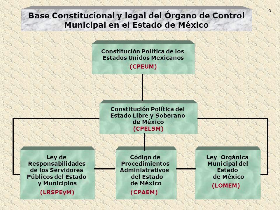 3 Base Constitucional y legal del Órgano de Control Municipal en el Estado de México. Constitución Política de los.