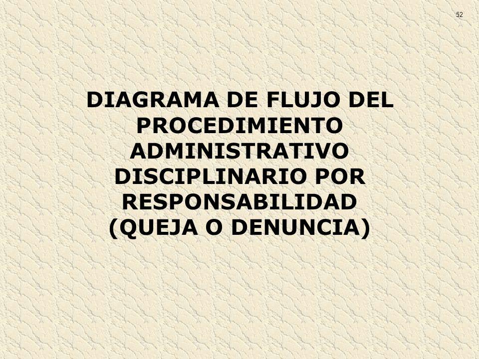 52 DIAGRAMA DE FLUJO DEL PROCEDIMIENTO ADMINISTRATIVO DISCIPLINARIO POR RESPONSABILIDAD (QUEJA O DENUNCIA)