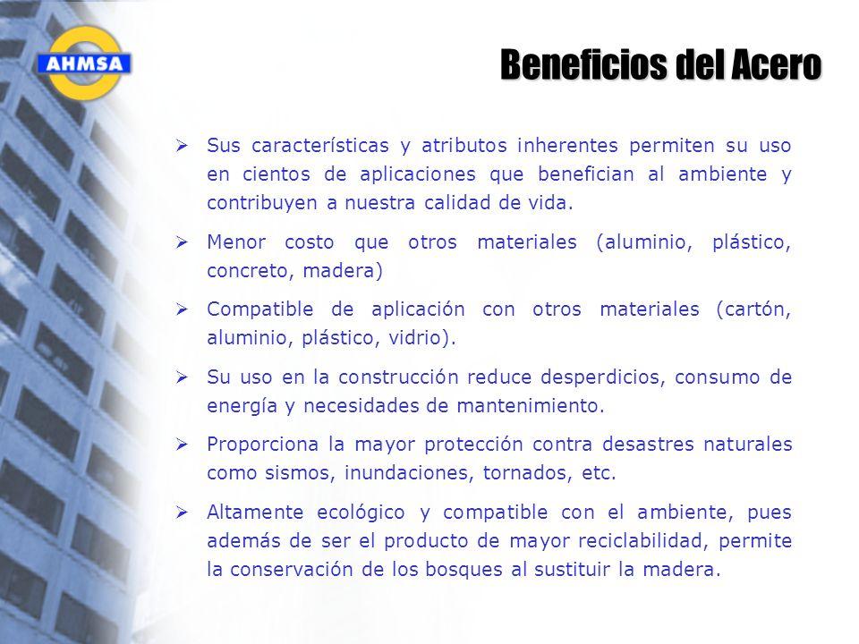 Beneficios del Acero