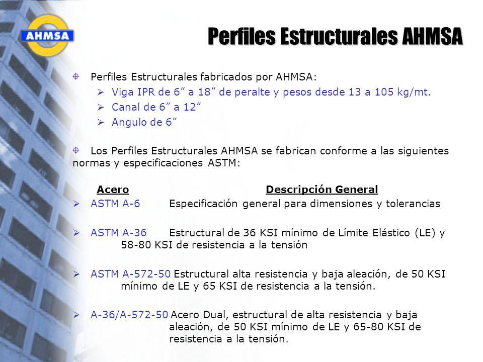 Perfiles Estructurales AHMSA