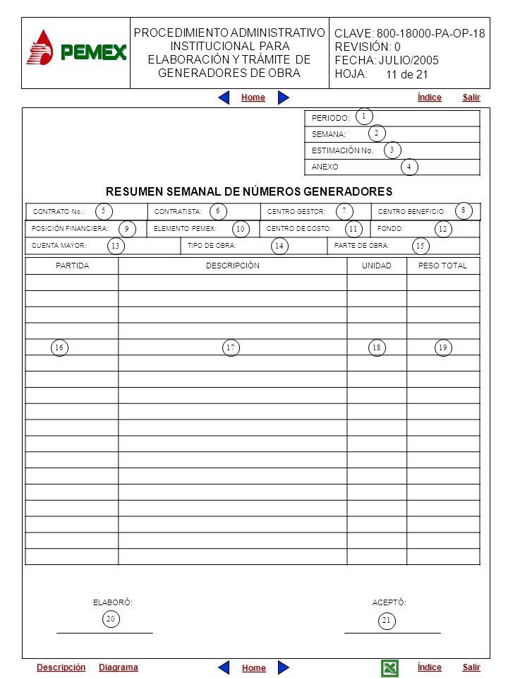 RESUMEN SEMANAL DE NÚMEROS GENERADORES