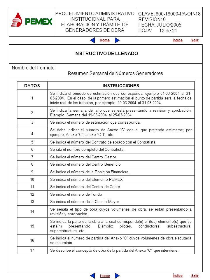 INSTRUCTIVO DE LLENADO