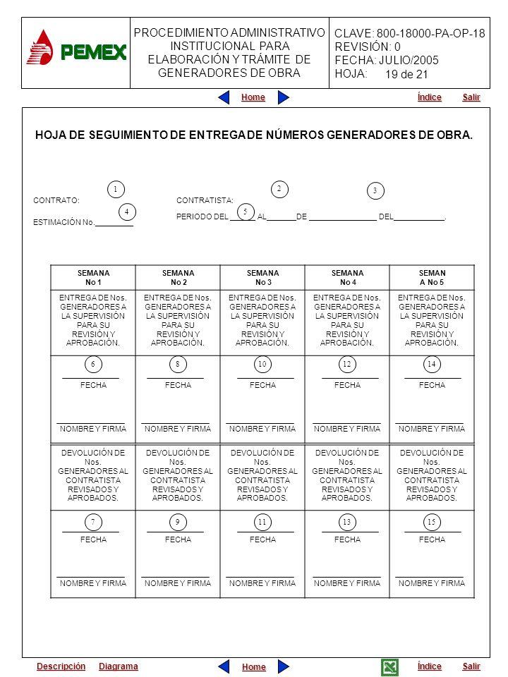 HOJA DE SEGUIMIENTO DE ENTREGA DE NÚMEROS GENERADORES DE OBRA.