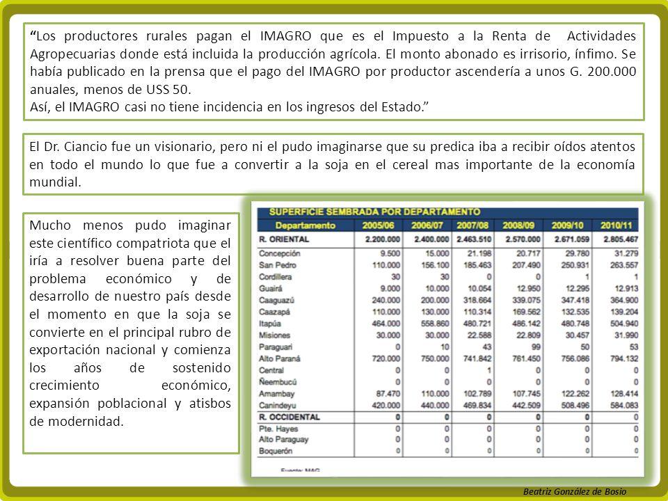 Así, el IMAGRO casi no tiene incidencia en los ingresos del Estado.
