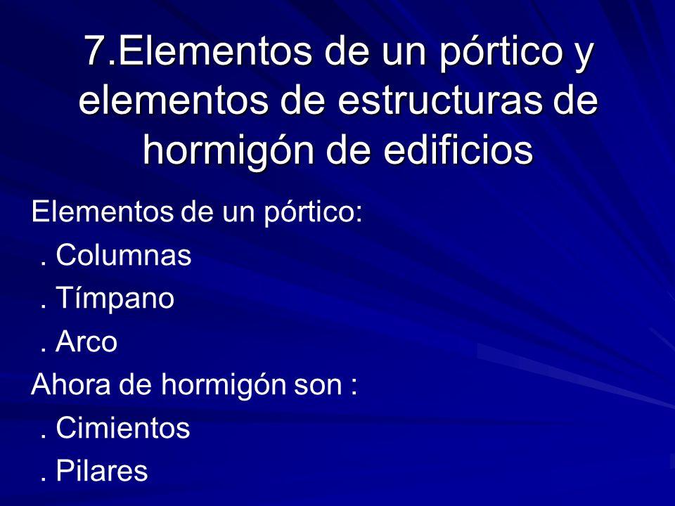 7.Elementos de un pórtico y elementos de estructuras de hormigón de edificios